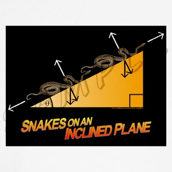 snakesonaninclinedplane