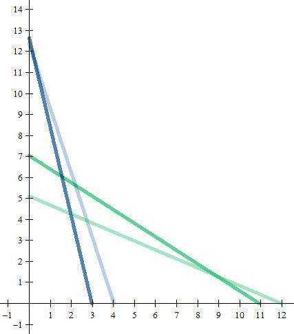 comfy sliding ladder problem related rates | Roselawnlutheran